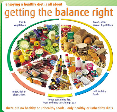 a-balanced-diet